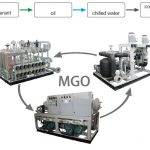 MGO cooling system